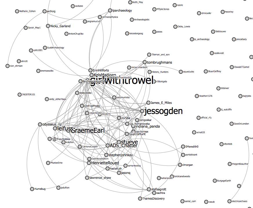 Twitter user cloud for CAA-UK 2013